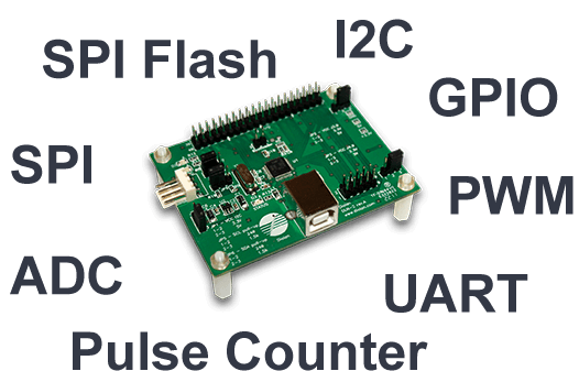 USB-SPI Adapters