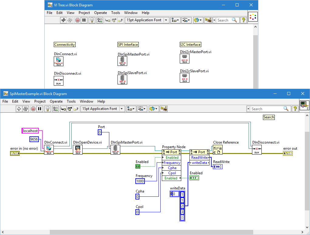 Labview apps